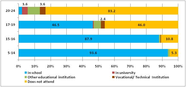 Education in sri lanka essay