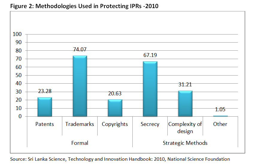 Figure2_ProtectingIPR_IPS