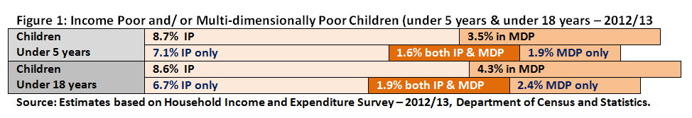 Fig1_ChildPoverty_Income_IPS
