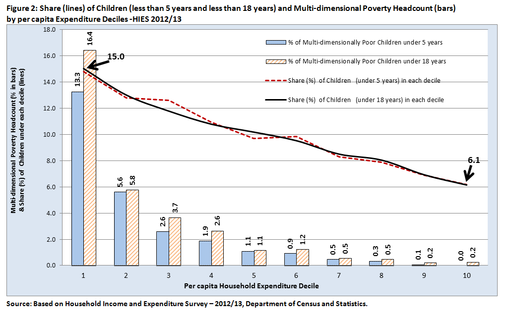 Fig2_ChildPoverty_Poverty_IPS