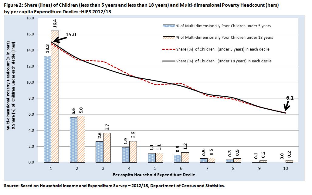 Fig2_ChildPoverty_Poverty_IPS