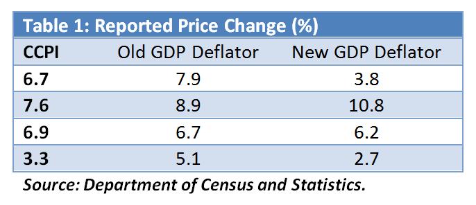 IPS_Tb1_Pricechange_sept2015