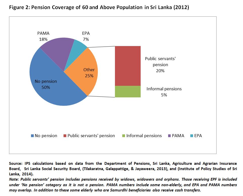 Fg2-pensions-oct2015-ips