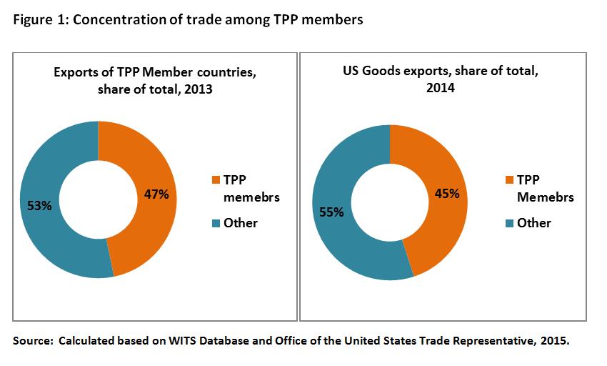 IPS_Fg1_TPP