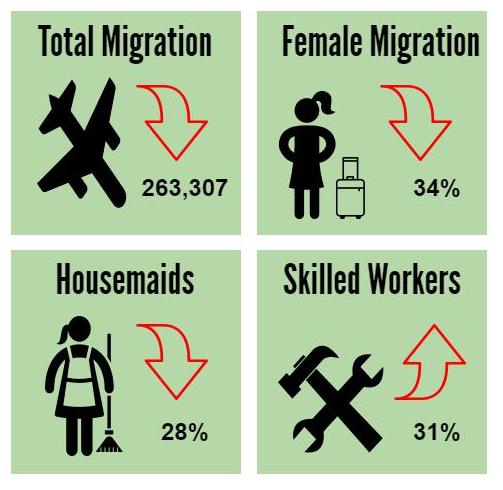 IPS_Fg1_Migration_2016